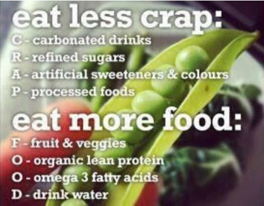 Less crap. More REAL food.