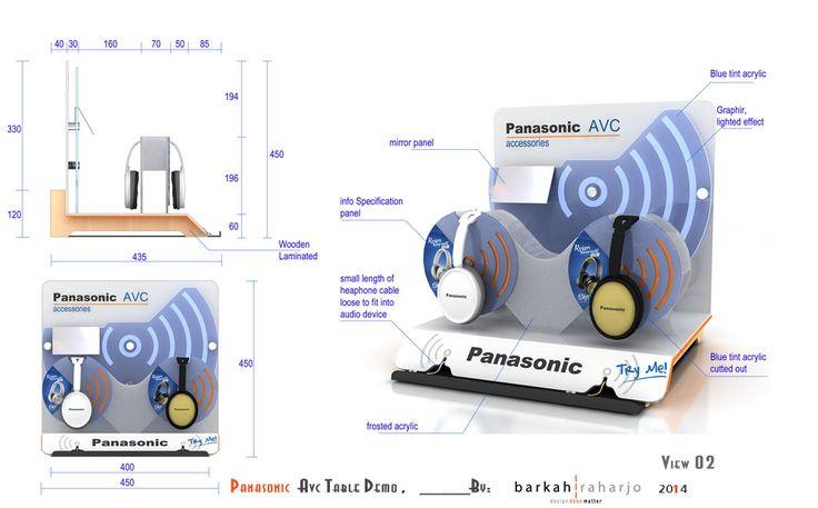 PANASONIC AVC demo