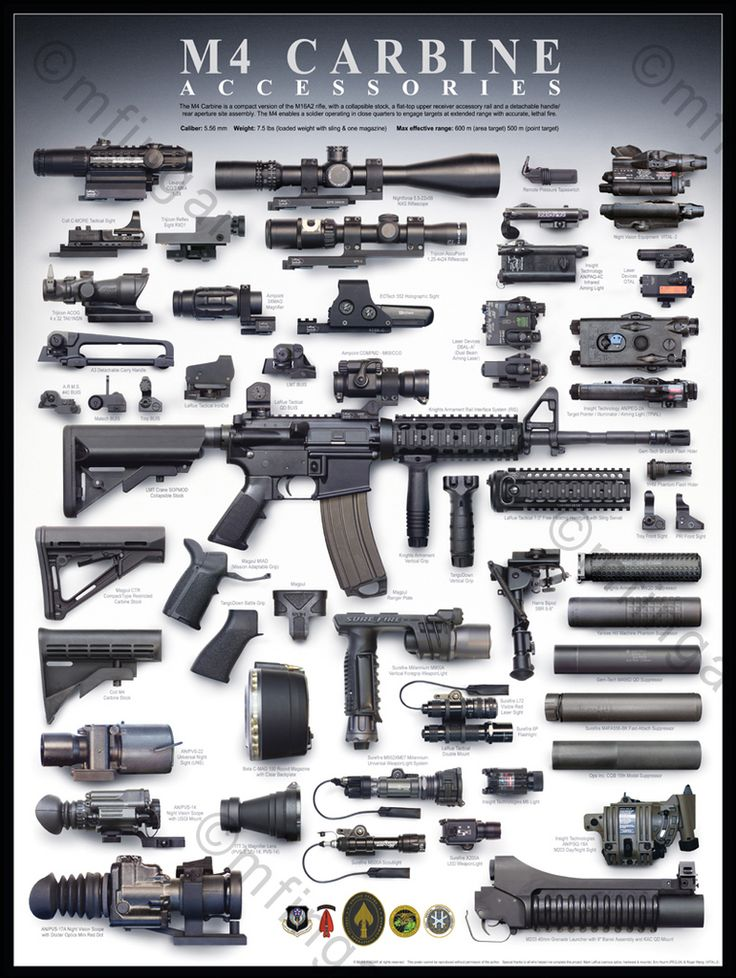 M4 Carbine Accessories. Special Operations Peculiar MODification (SOPMOD) kit.