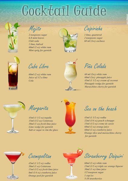 Für alle, die von einem kühlen Drink unter der heißen Sonne geträumt haben, mit