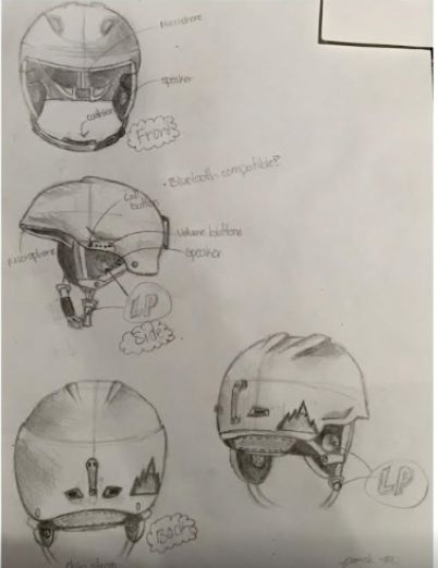 The Bluetooth Enabled Ski & Snowboard Helmet   Indiegogo