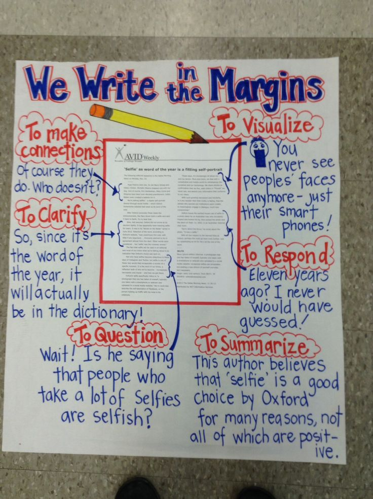 Anchor chart write in the margins
