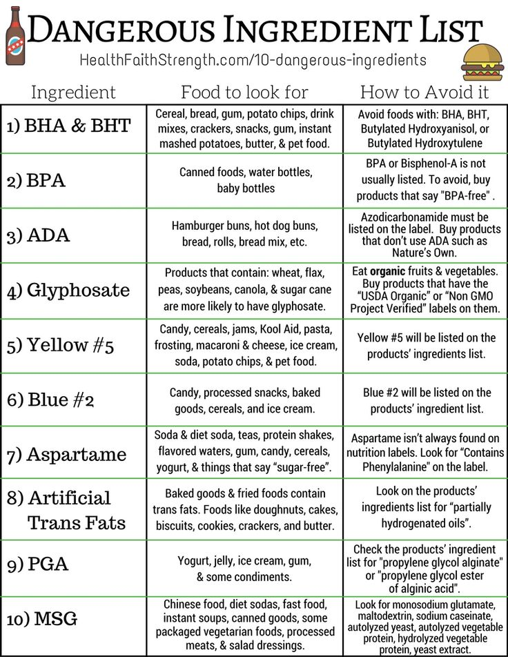 Here is a list of dangerous ingredients, why they are bad for you, what foods…