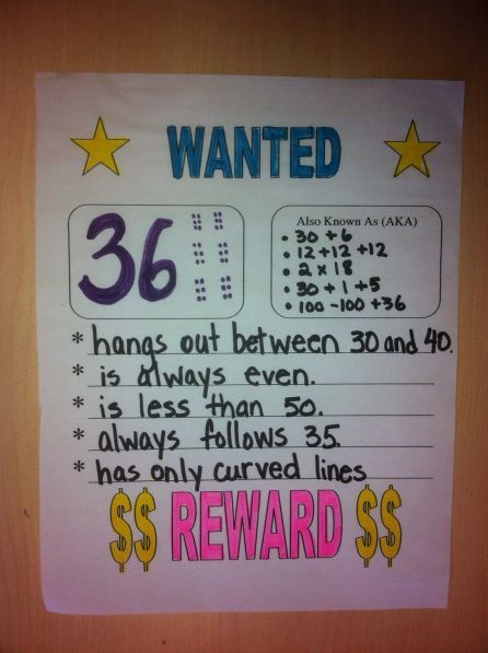 wanted poster or number sense math Anchor chart