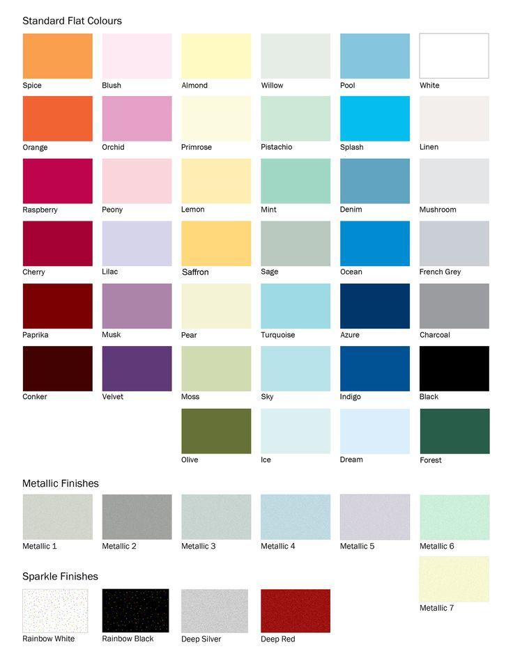 Simply-colours for Glass Splashbacks French grey