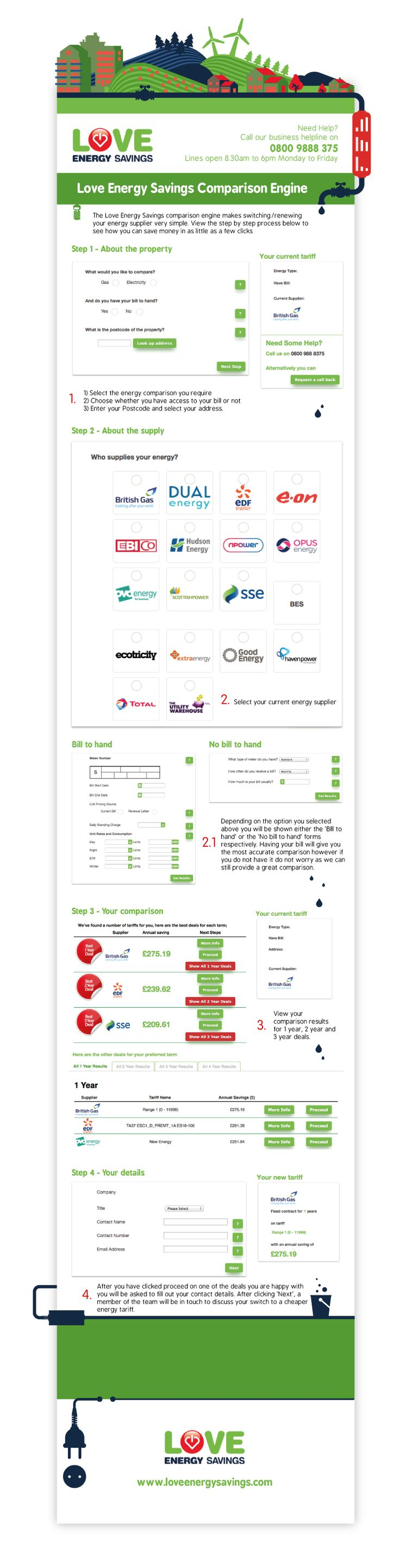 Have You Seen Our Great New Infographic? See Just How Easy It Is to Compare Business Energy Prices!