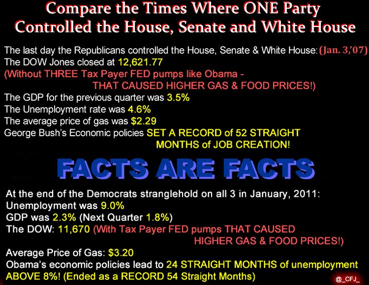 Compare:ONE Party controlls the House, Senate and White House. #FactsAreFacts #UniteBlue #tcot #gop #p2 #PJnet
