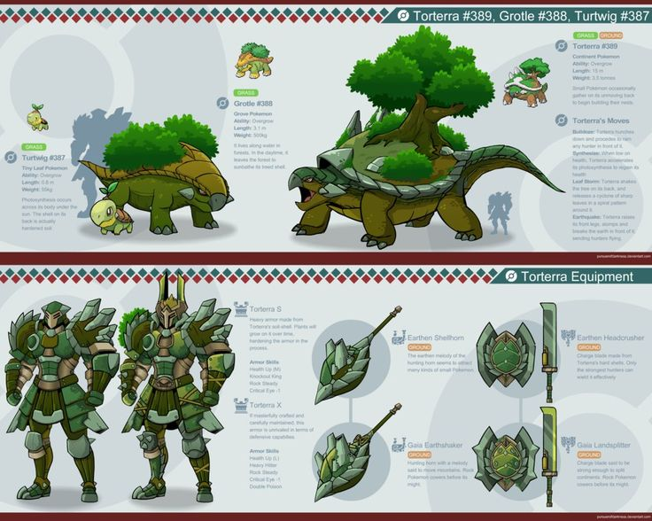 I Imagine Tyrantrum As Somewhat Like The Deviljho But With A Brute Tigrex Like Behavior So Tyrantrum Doesn T Have Hunter Pokemon Pokemon Monster Hunter Memes