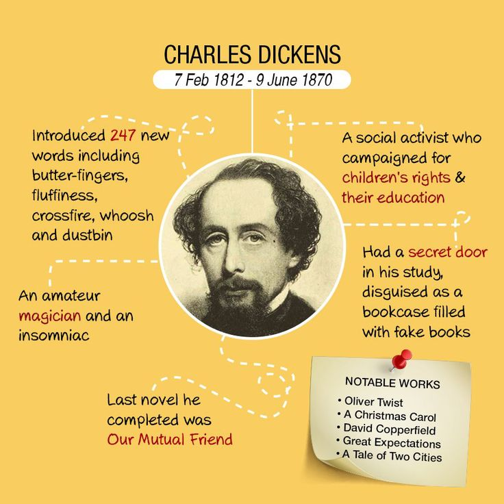 #OTD in 1812 #CharlesDickens was born in Landport, Portsmouth, United Kingdom.  Famous for his humour, satire and keen observation of character & society, #CharlesDickens is one of the greatest #novelists of the Victorian era. Here's a tribute to the literary genius on his birth.