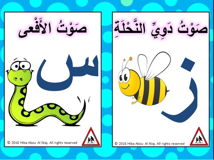 Alphabet Sounds Around Us Alphabet Sounds Alphabet Auditory Learners