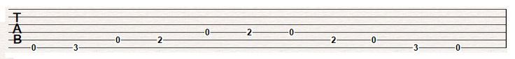Lesson 1 – E Minor Pentatonic Scale in Open Position