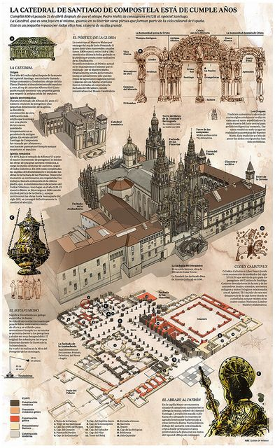 La Catedral de Santiago cumple años by juliandevelascot, via Flickr