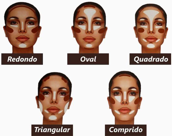 Contornos: Os pontos mudam de acordo com formato de cada rosto. E é claro que com a prática cada um descobre o que é melhor para si.