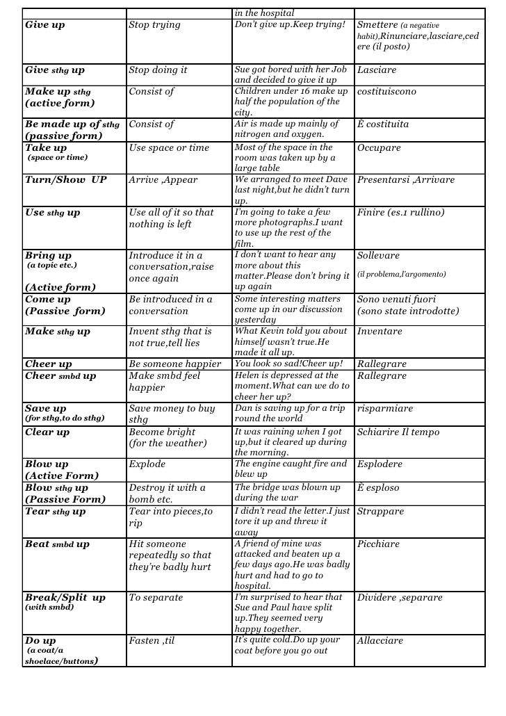 208 best English Verbs images on Pinterest Learn english - active verbs