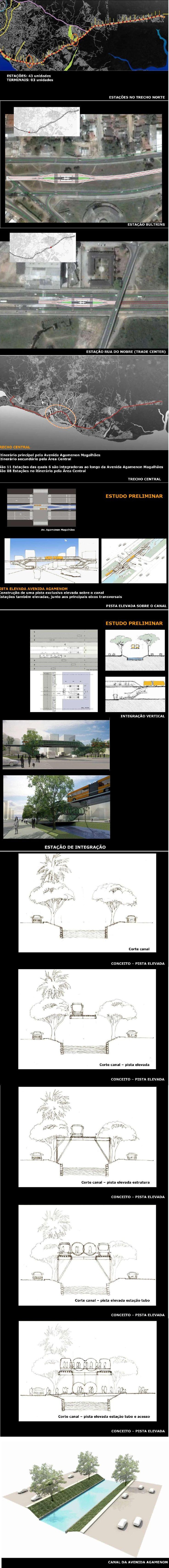 PE | Transporte na Região Metropolitana do Recife - Page 42 - SkyscraperCity
