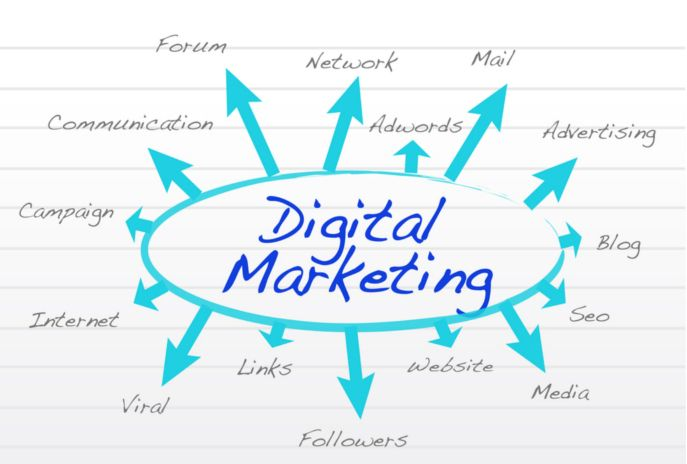 http://ramaali.wordpress.com  This infographic shows the key elements in digital marketing, including media, follwers, etc.