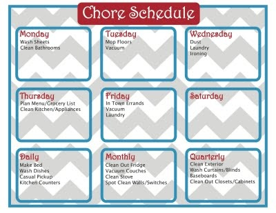 Cute chore chart for me to break up the daily grind. Just print, laminate and stick somewhere to keep up with household chores. Love this, thanks @Aubrey Eppich