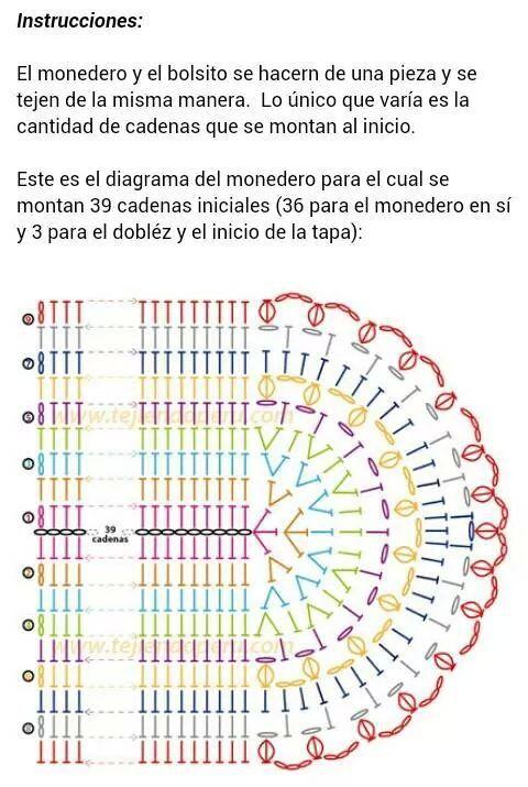 Dorable Monederos Patrones De Ganchillo Ilustración - Ideas de ...