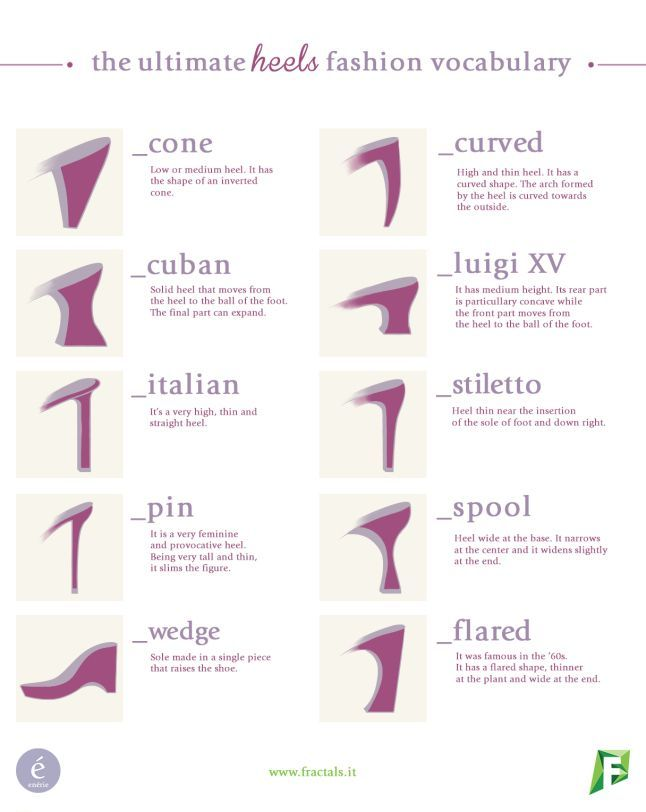 Guide to Heels Infographic from EnerieWriters continue to reblog these infographics for their useful terminology. If you've missed any infographics, here they are: • Know Your Shoes Part 1 Lobster Claws anyone? • Know Your Shoes Part 2 • Know Your...