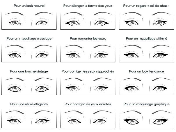 quel eyeliner pour mes yeux