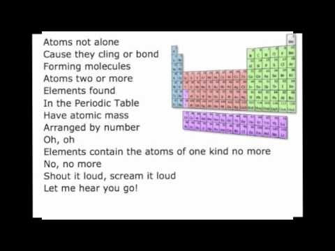 Inside an Atom Song. Mr. Parr has tons of science videos for 6th grade