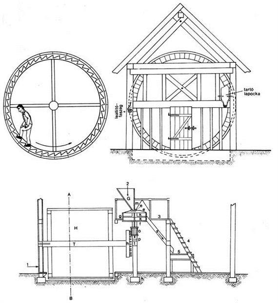 falconports diagrama de cableado de la