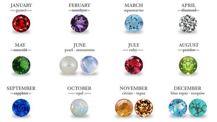 healing crystals and gemstones pdf