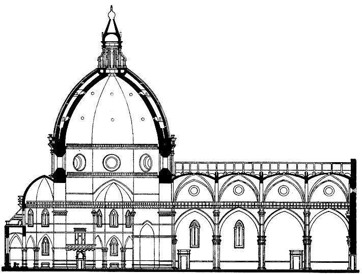 рис.стр.37 Собор Санта Мария дель Фьоре во Флоренции. 1296-1436 гг. Архитекторы Арнольфо ди Камбио, Андреа Пиэано, Франческе Таленти,Филиппо Брунеллески (купол). Западный фасад 19 в. Продольный разрез.