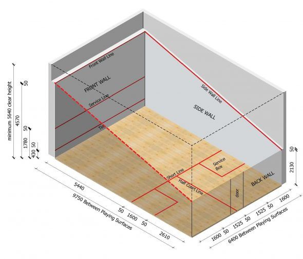 Squash Analytics If You Are Not Measuring You Re Guessing Basketball Court Size Basketball Court Flooring Squash Club