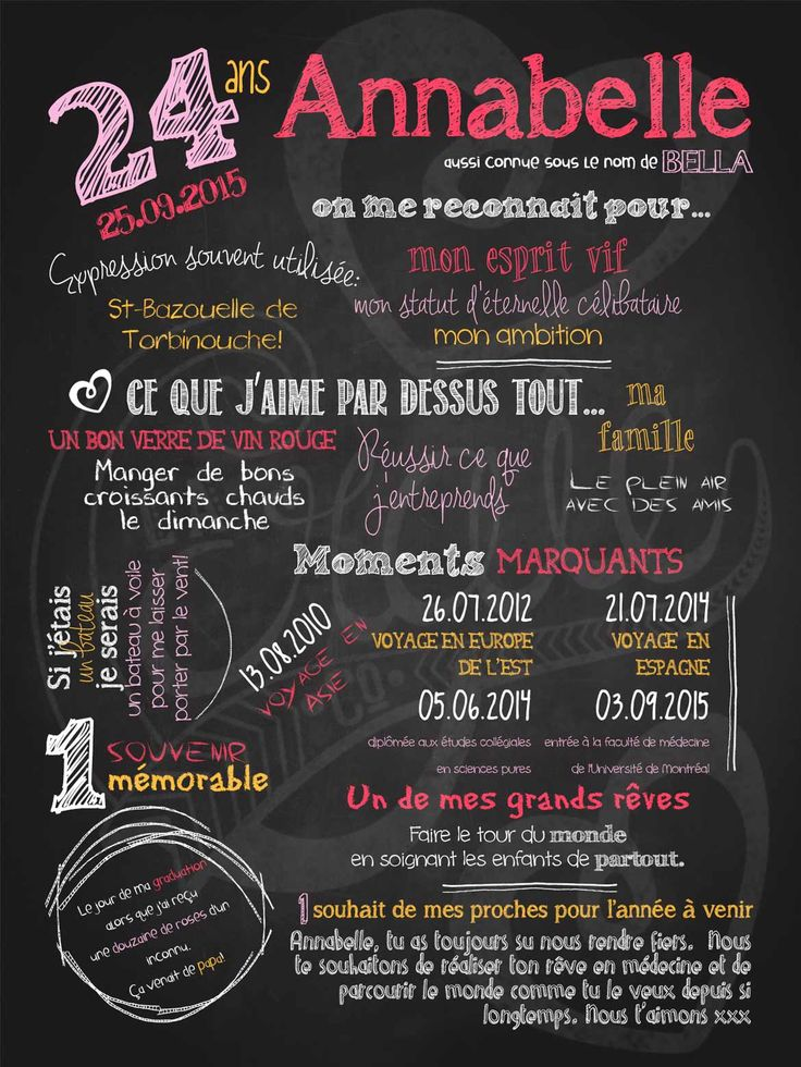 affiche personnalis e anniversaire pour adulte c l brons corail 35 00 chalkboard. Black Bedroom Furniture Sets. Home Design Ideas