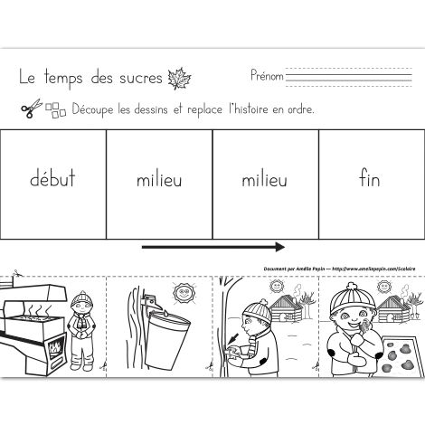 Fichier PDF téléchargeable En noir et blanc seulement 1 page L'élève découpe et replace l'histoire en ordre. Un espace est prévu pour coller les images sur la feuille. L'élève apprend à la fois le concept de début, milieu et fin.