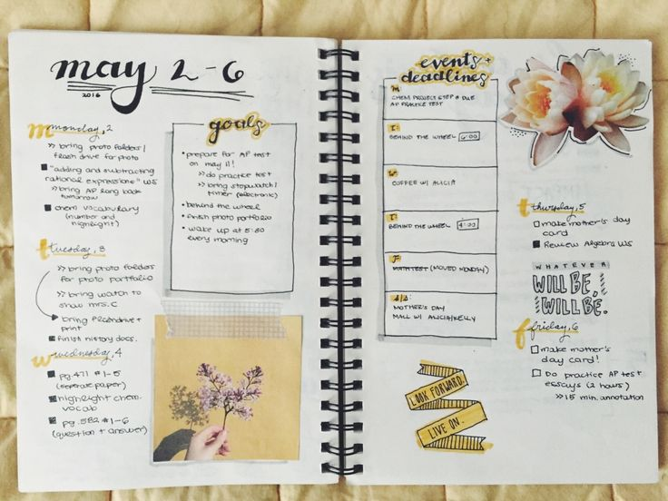 """stillstudies: """" Wishing you all a happy weekend! This week I decided to go with a yellow theme. Since I love to collage, I decided to add a few clippings to this week's spread as well. One week of AP..."""