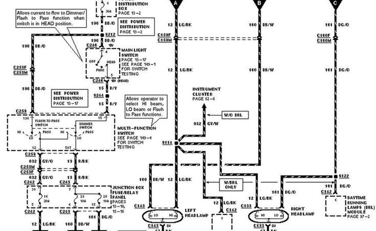 Starter Celanoid Wiring Diagram 2002 Ford F 150 in 2021