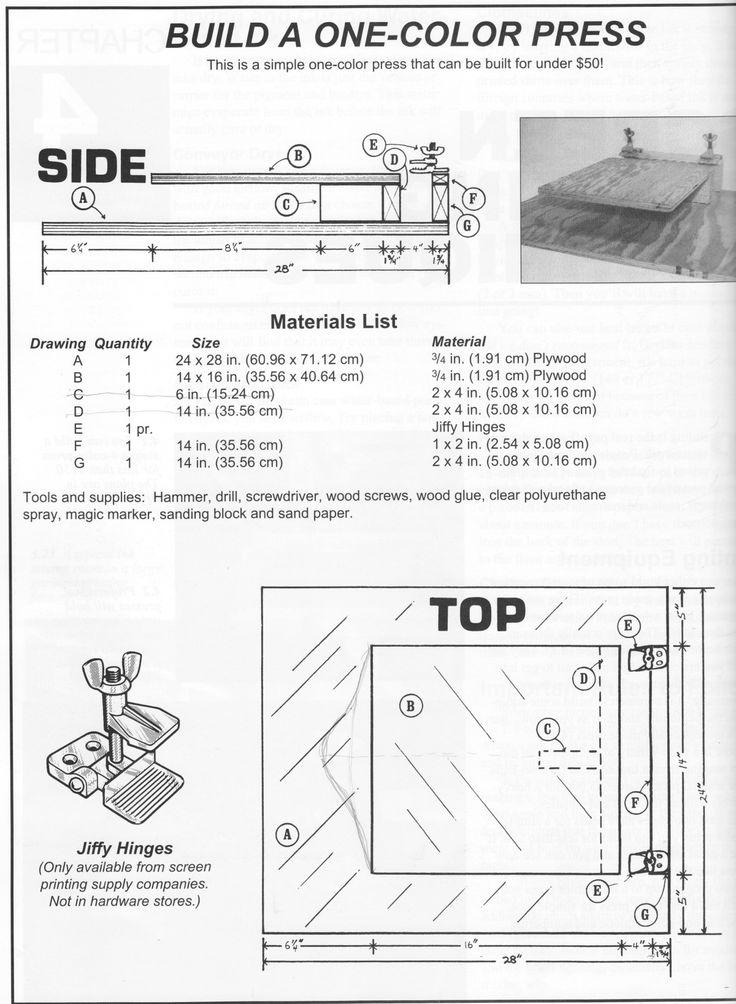Print press plans