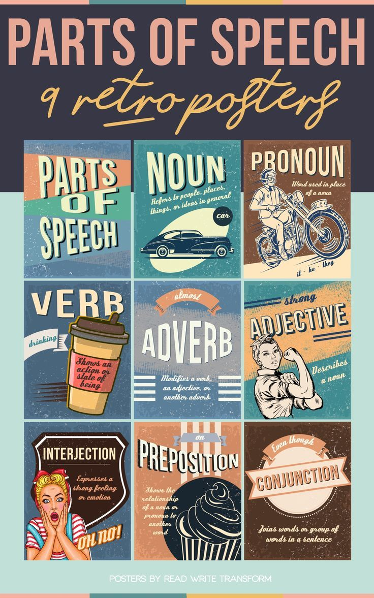 Parts Of Speech In Retro Design For Middle And High School Middle School Posters Parts Of Speech Middle School Grammar