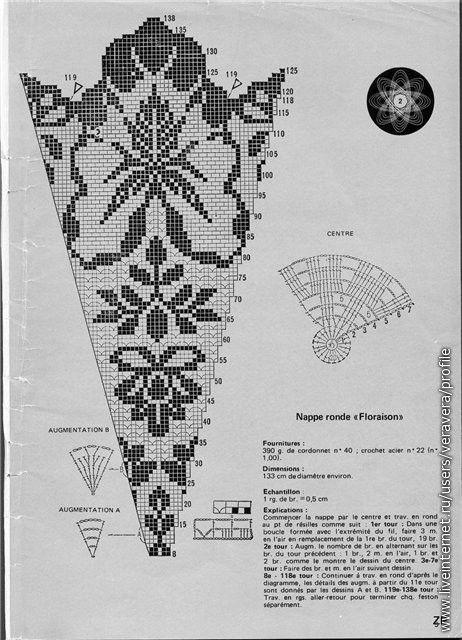 Линии Жизни, Catalogue Of