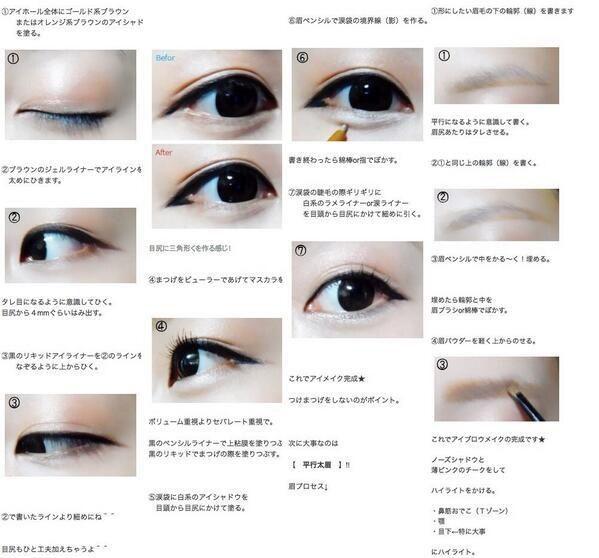 zawa chin makeup methods