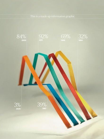 #information #graphic #dataviz #charts