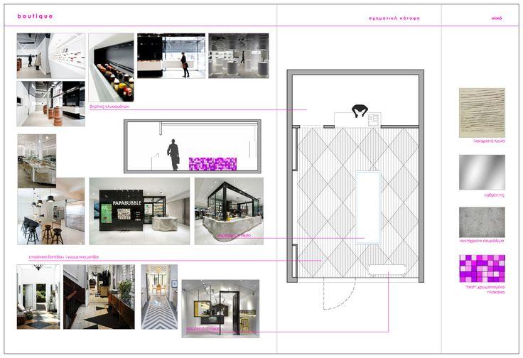 project_Fresh pastry shop in Kolonaki, Athens | phase_Proposal | title_Moodboard | architects_JoNat Architects by Joanna Chamilou◦Natasa Markopoulou | year_2014
