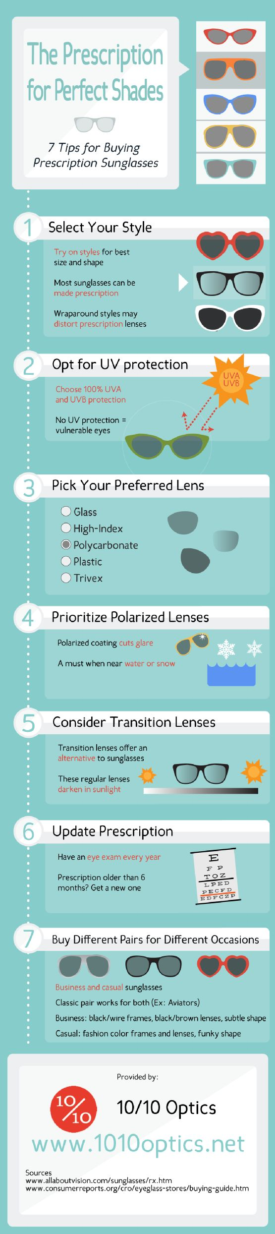 The Prescription for Perfect Shades #Infographics