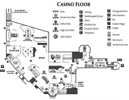 Free casino pokies
