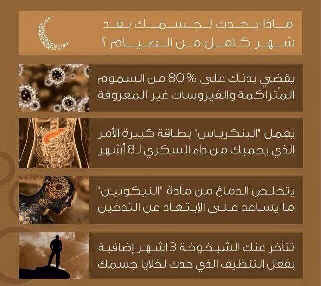 ماذا يحدث لجسمك بعد شهر كامل من الصيام Ramadan Quotes Beauty Skin Care Routine Ramadan