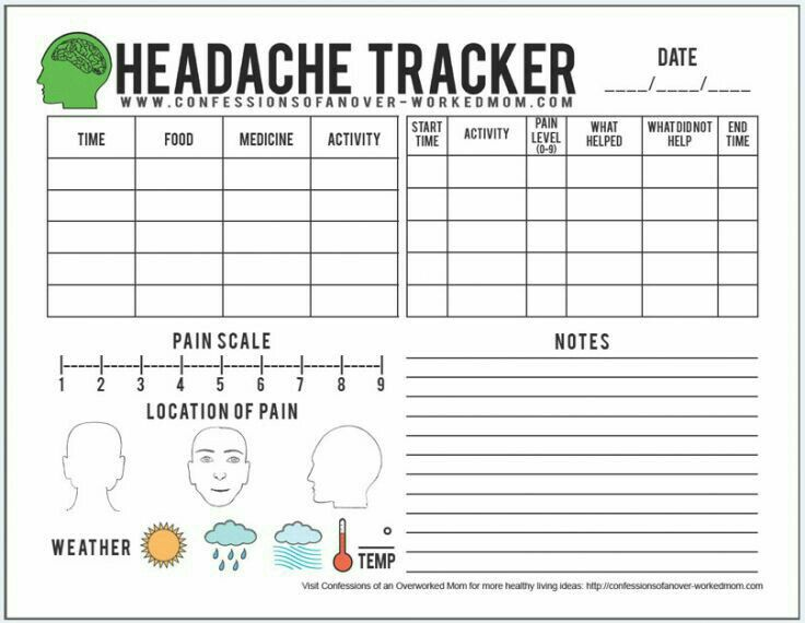 Best 25+ Headache diary ideas on Pinterest Symptom journal - food log template