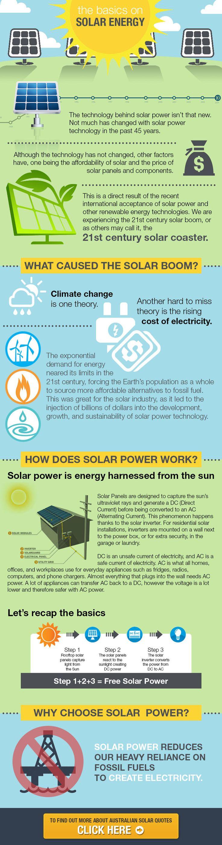 the-basics-on-solar-energy.jpg