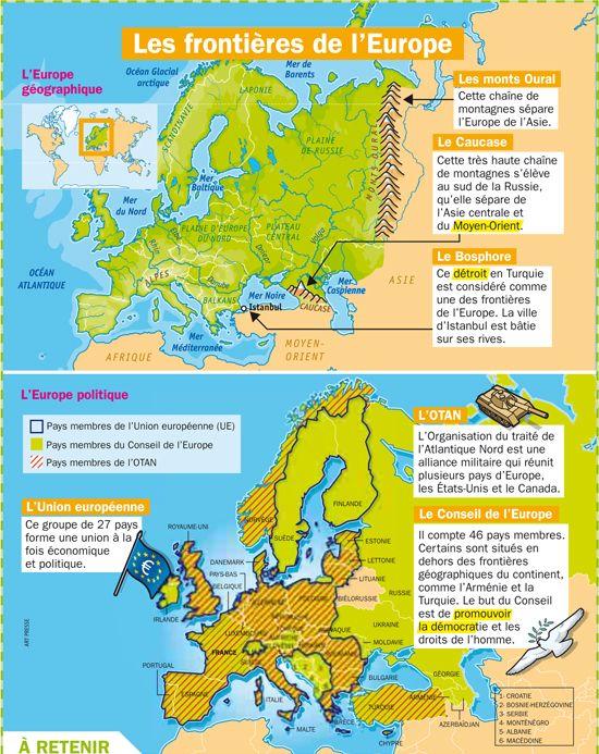 Fiche exposés : Les frontières de l'Europe