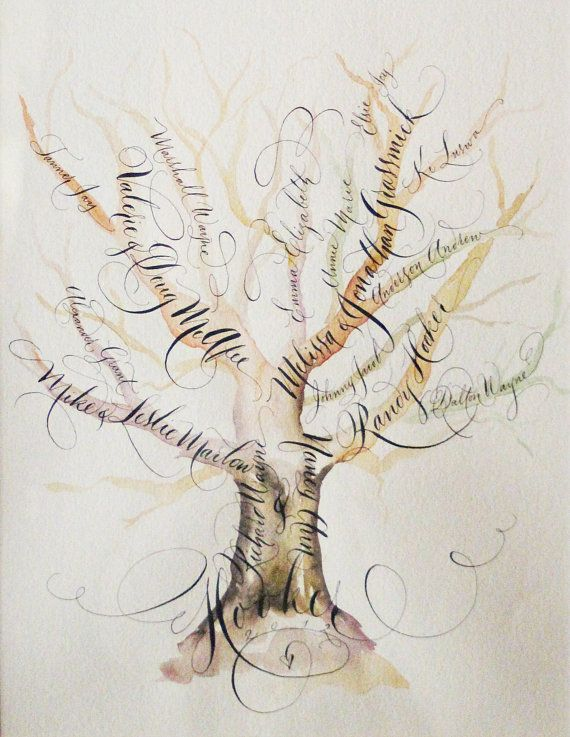 Custom family tree watercolor and calligraphy by quillmuse