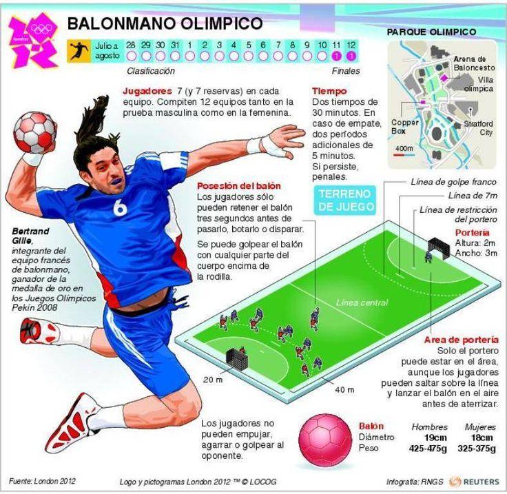 Balonmano olímpico