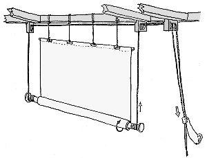 méthode d'installation du capuchon