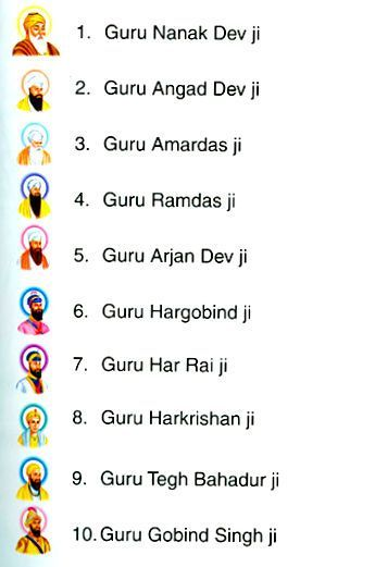 The ten gurus of the Sikhs.