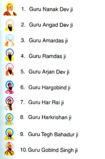 The ten gurus of the Sikhs.